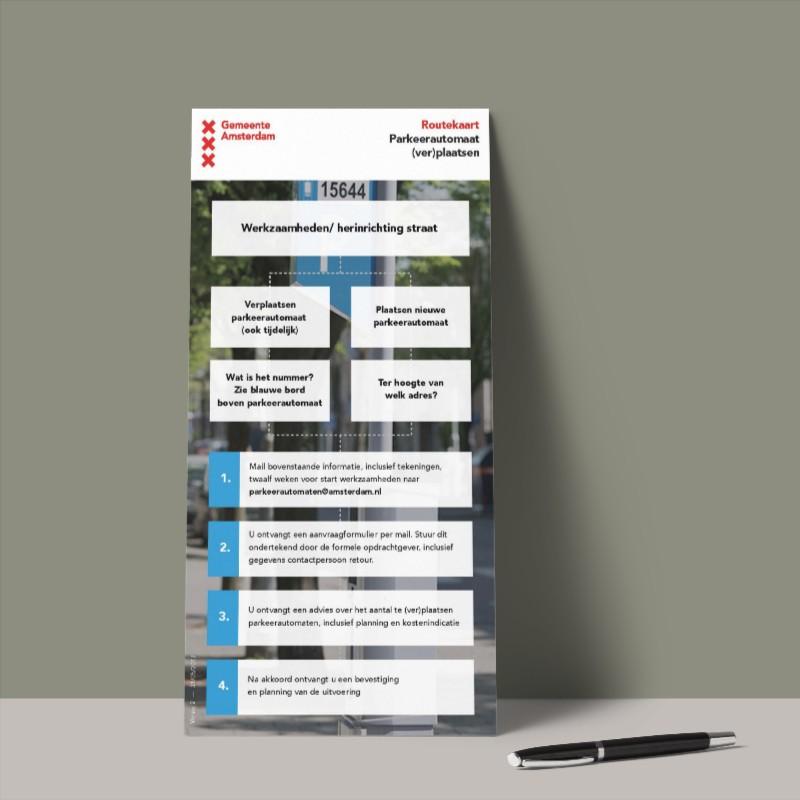 voorbeeld visualisatie werkproces gemeente amsterdam