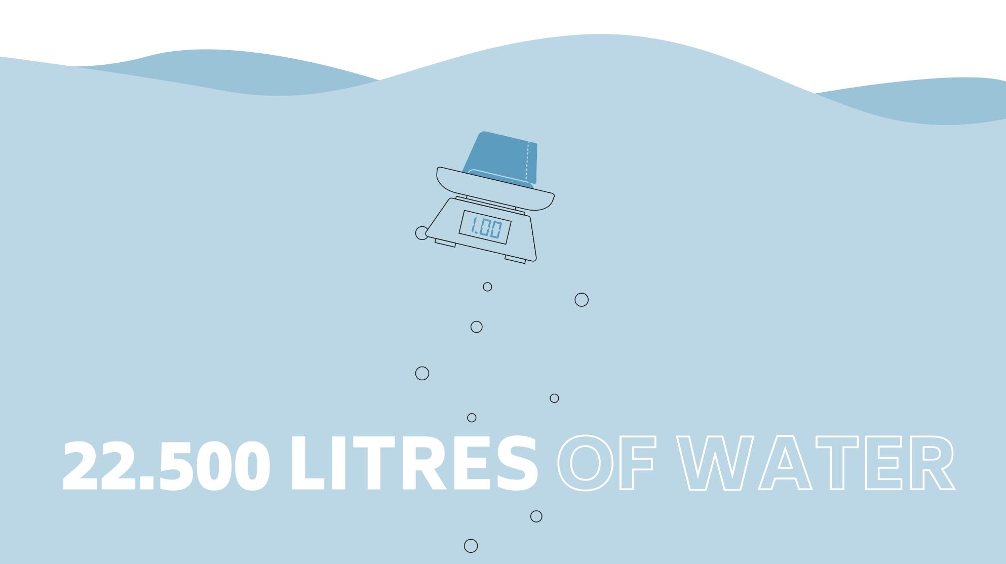 screenshot uit animatie water stewardship